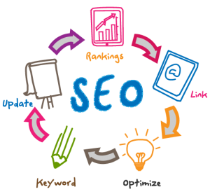 Affordable Search Engine Optimization